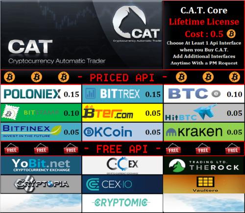CAT Price