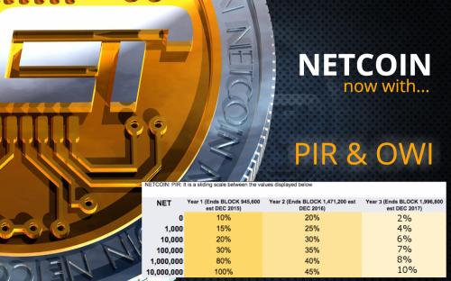 Netcoin PIR