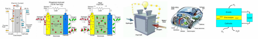 fuel-cell-banner