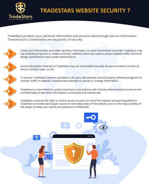 TradeStars_Website_Security (3)