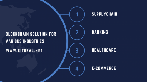 blockchain-for-industries